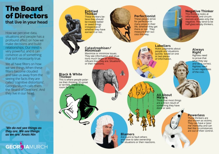 cognitive-distortions-the-board-of-directors-that-live-in-your-head_5584a68ab4b3f_w1500